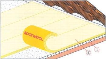 Isolamento termico isolamento delle pareti - Materiale isolante termico ...