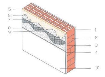 Isolamento termico isolamento delle pareti - Forati portanti ...