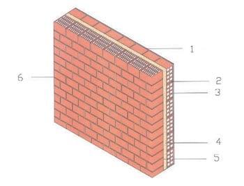 Muri Portanti Si Possono Abbattere With Muri Portanti Si Possono Abbattere