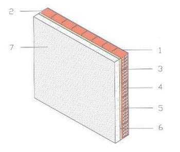 Isolamento termico isolamento delle pareti for Isolamento termico pareti interne