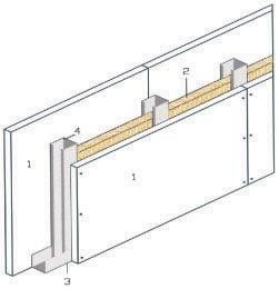 Lastre in cartongesso costituite da elementi piani di gesso ...
