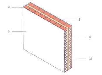 isolamento delle pareti divisorie in laterizi è il più usato nei ...