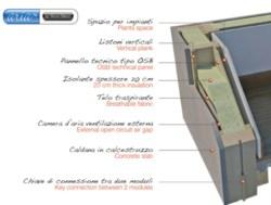 Wood Beton vi invita in cantiere per scoprire la tecnologia del sistema ARIA