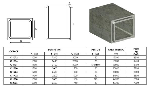 Collettori scatolari - Collettori scatolari GIORNI OSCAR