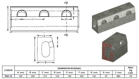cordoli in calcestruzzo per pavimentazioni esterne - Cordoli