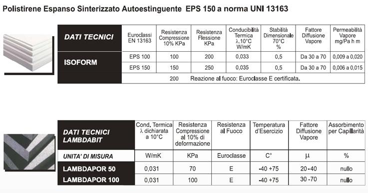 Lastra in EPS accoppiata con Onduline - IMPERCOPPO