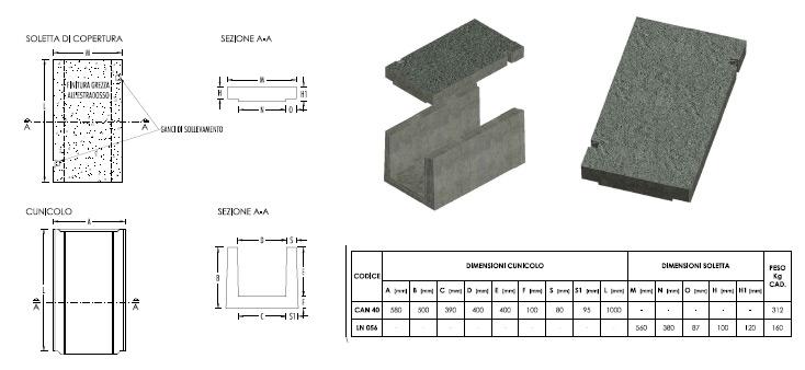 canale multiservizio in calcestruzzo per impianti idrici - Cunicoli multiservizi