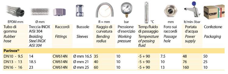 Tubo flessibile per rubinetti - PARINOX® EPDM - PARIGI