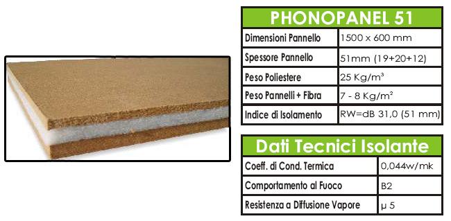 Pannello termoacustico composito - PHONOPANEL