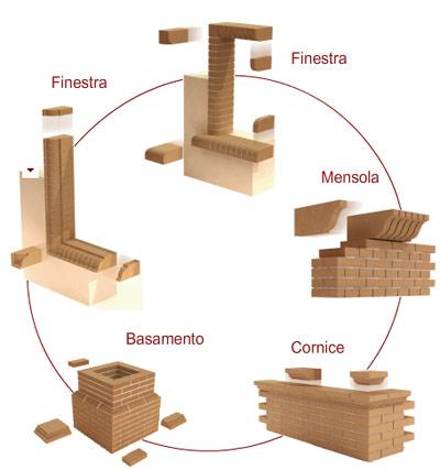 Elementi di decorazione per interni ed esterni elementi di architettura by terreal sanmarco - Cornici finestre in mattoni ...