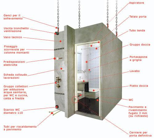 Cellula bagno prefabbricata monolite - Prezzo bagno prefabbricato ...