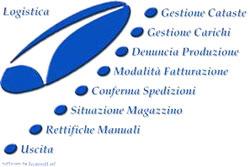 Gestione logistica produzione solai prefabbricati - PRODUZIONE - LOGISTICA