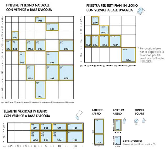 Velux misure id es de design d 39 int rieur - Dimensioni finestre velux ...
