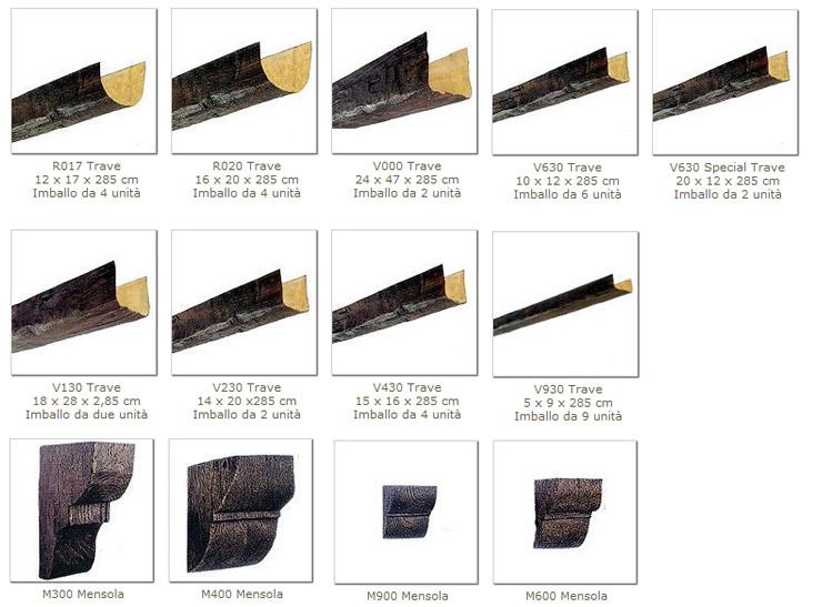 Mobili lavelli travi soffitto finto legno prezzi for Copri travi finto legno