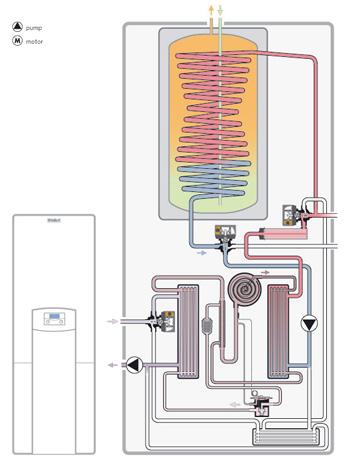 Schema impianto geotermico dwg fare di una mosca for Schema impianto gas dwg