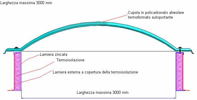 Lucernari con vela in policarbonato lucernari gba by gba for Lucernario prezzo