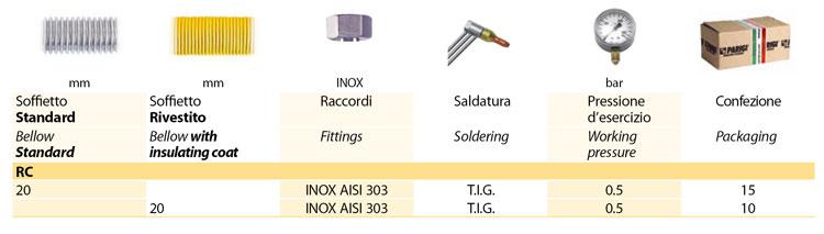 Flessibile metallico per contatori del gas - RC - PARIGI