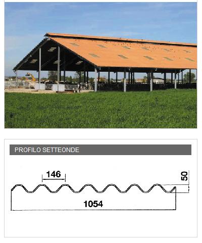 Lastra ondulata in PVA cemento  per coperture - SETTEONDE