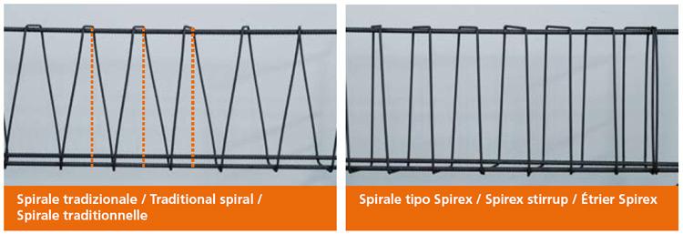 Staffa continua antisismica a braccia verticali SPIREX - SCHNELL