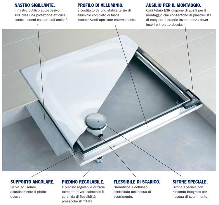 Piatto doccia filo pavimento superplan kaldewei italia - Installazione piatto doccia filo pavimento ...
