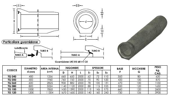 Tubazioni per reti fognarie - Tubazioni GIORNI OSCAR