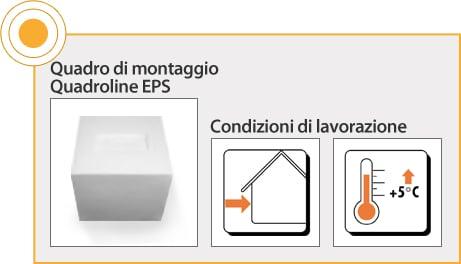 ELEMENTI DI FISSAGGIO RÖFIX - QUADRO DI MONTAGGIO QUADROLINE EPS