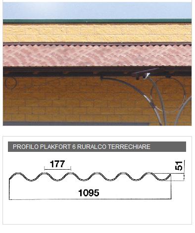 Lastra in PVA cemento per coperture - PLAKFORT 6 Ruralco terrechiare