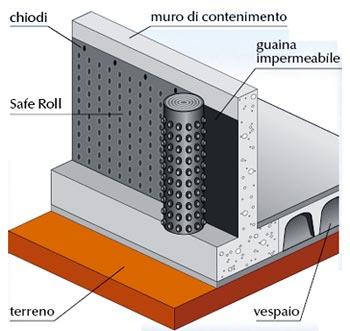 impermeabilizzazione muro gettato controterra