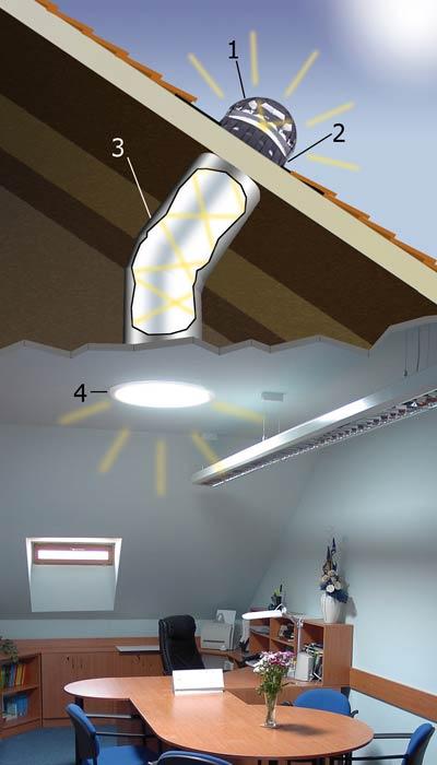 Tubo che porta luce dal tetto